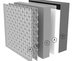 Mineral Wool and Polyisocyanurate Insulation